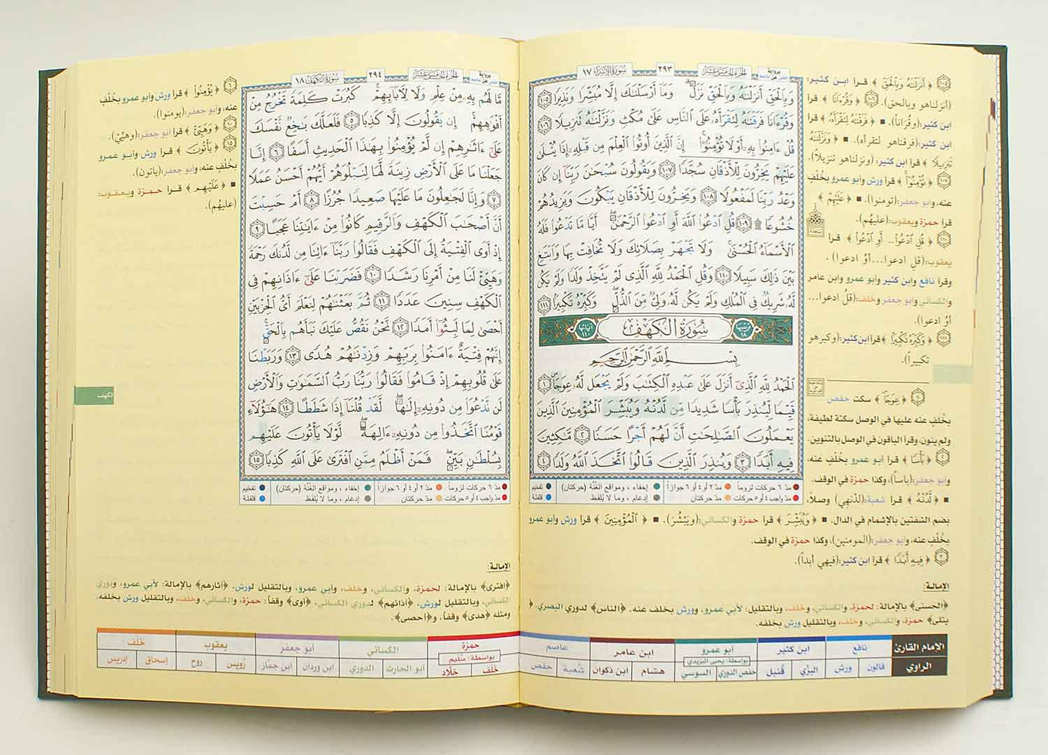 Quran with Ten Readings
